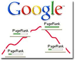 Proxima actualización de Pagerank