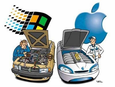Windows o Mac