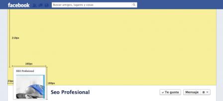 Medidas imagen perfil Facebook