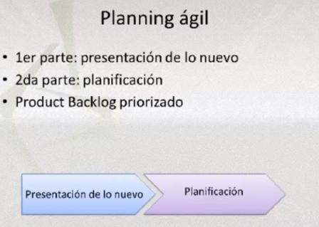 planing agil
